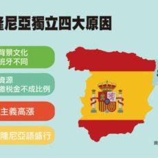 西班牙加泰隆尼亞自治區的獨立之路
