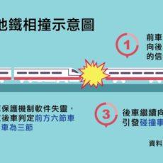 新加坡糟糕的一天 地鐵問題再釀災難
